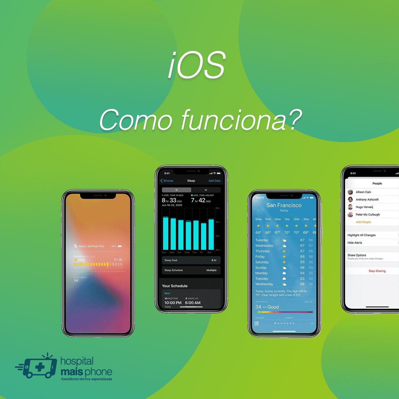 iPhones com o iOS 14